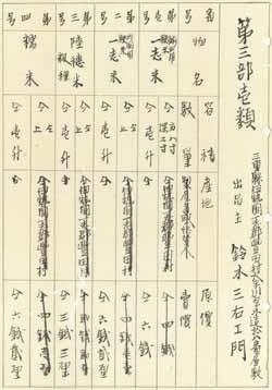 「一志米」の出品目録
