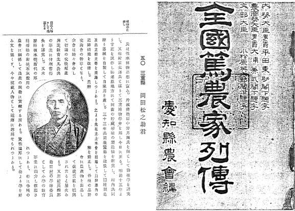 『日本篤農家列伝』表紙と岡田松之助の紹介